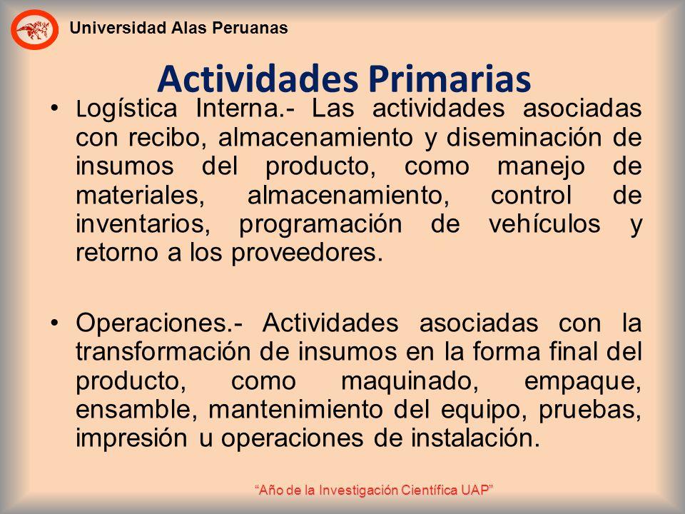 Universidad Alas Peruanas Año de la Investigación Científica UAP Actividades Primarias L ogística Interna.- Las actividades asociadas con recibo, alma