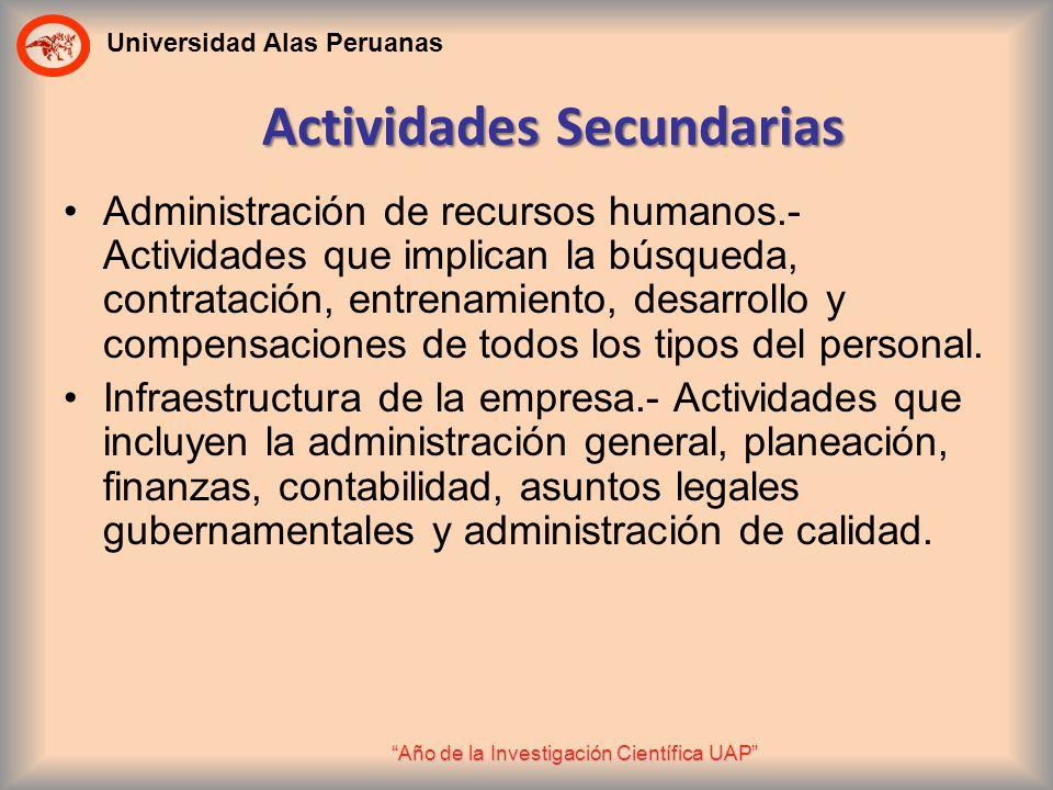 Universidad Alas Peruanas Año de la Investigación Científica UAP Administración de recursos humanos.- Actividades que implican la búsqueda, contrataci
