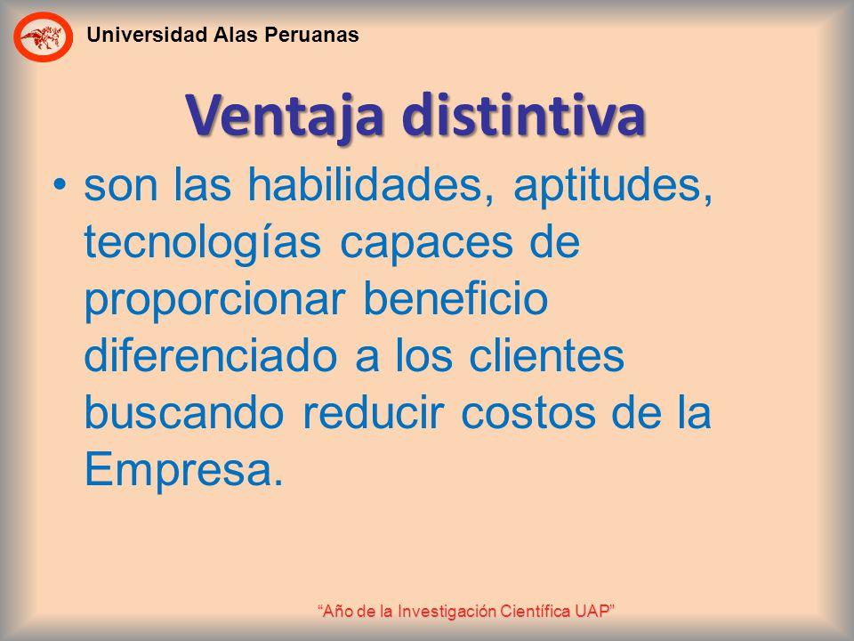 Universidad Alas Peruanas Año de la Investigación Científica UAP Ventaja distintiva son las habilidades, aptitudes, tecnologías capaces de proporciona