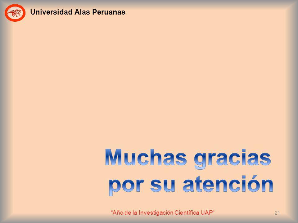 Universidad Alas Peruanas Año de la Investigación Científica UAP 21