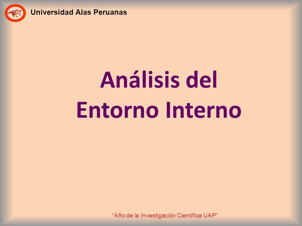 Universidad Alas Peruanas Año de la Investigación Científica UAP Análisis del Entorno Interno