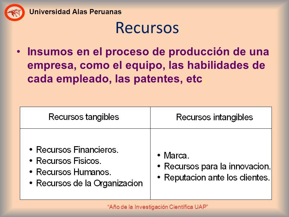 Universidad Alas Peruanas Año de la Investigación Científica UAP Recursos Insumos en el proceso de producción de una empresa, como el equipo, las habi