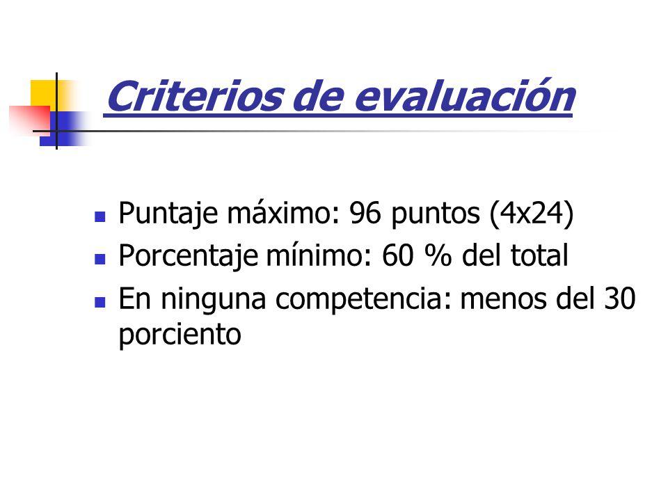 Criterios de evaluación Puntaje máximo: 96 puntos (4x24) Porcentaje mínimo: 60 % del total En ninguna competencia: menos del 30 porciento