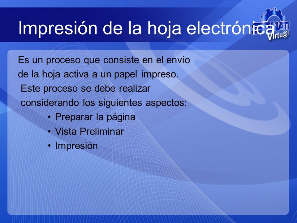 Impresión de la hoja electrónica Es un proceso que consiste en el envío de la hoja activa a un papel impreso.