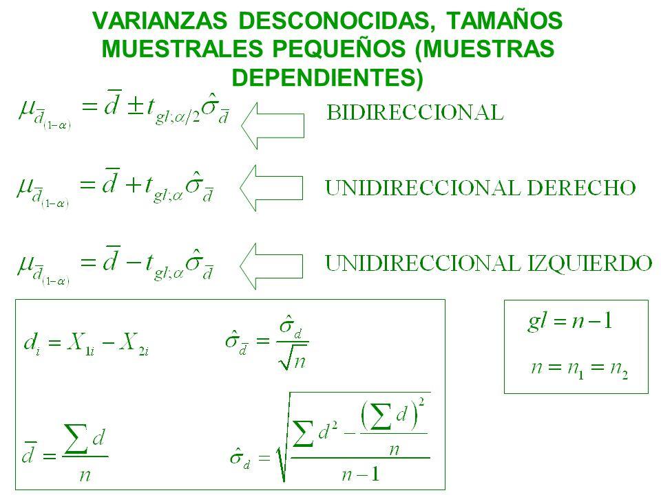 VARIANZAS DESCONOCIDAS, TAMAÑOS MUESTRALES PEQUEÑOS (MUESTRAS DEPENDIENTES)