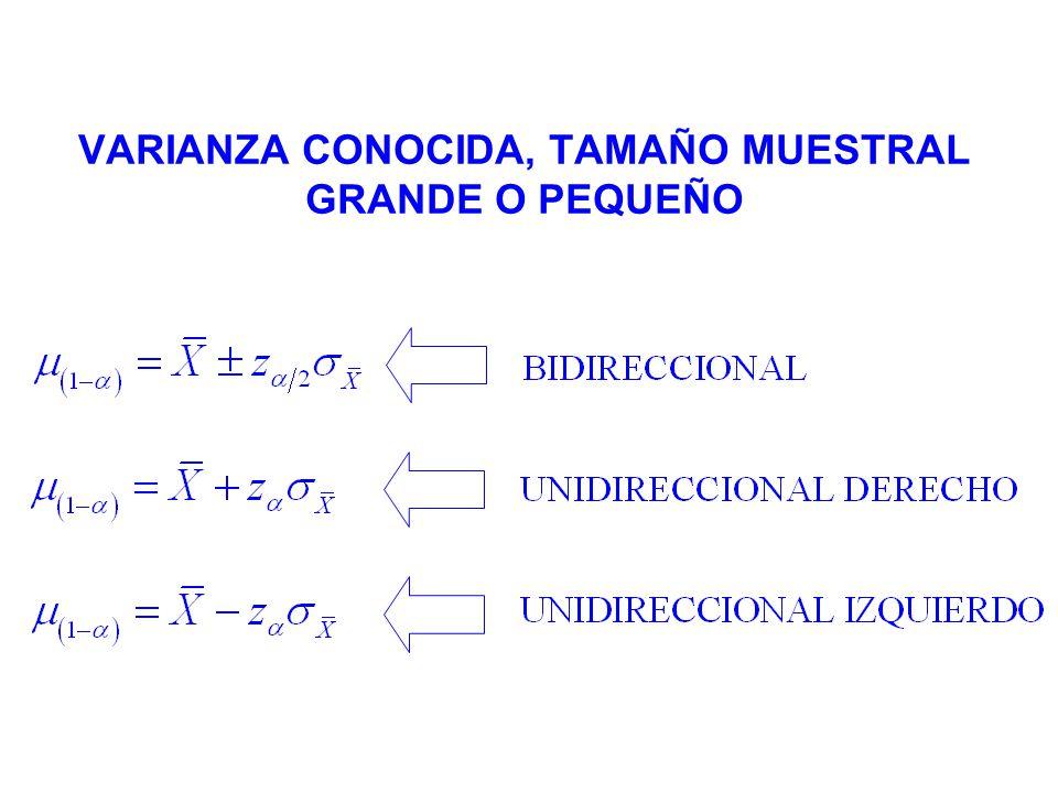 INTERVALO DE CONFIANZA PARA LA DIFERENCIA DE MEDIAS VARIANZAS DESCONOCIDAS, MUESTRAS PEQUEÑAS (MUESTRAS INDEPENDIENTES) (UNIDIRECCIONAL DERECHO)