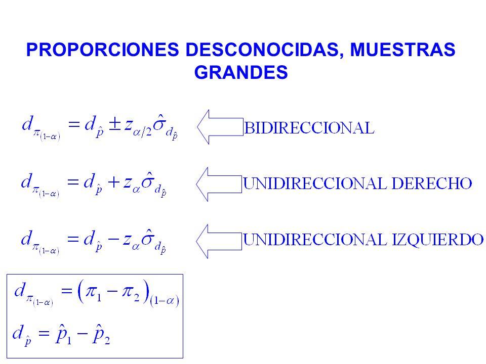 PROPORCIONES DESCONOCIDAS, MUESTRAS GRANDES