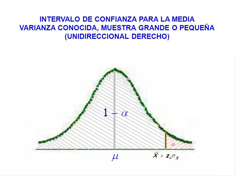 INTERVALO DE CONFIANZA PARA LA MEDIA VARIANZA CONOCIDA, MUESTRA GRANDE O PEQUEÑA (UNIDIRECCIONAL IZQUIERDO)