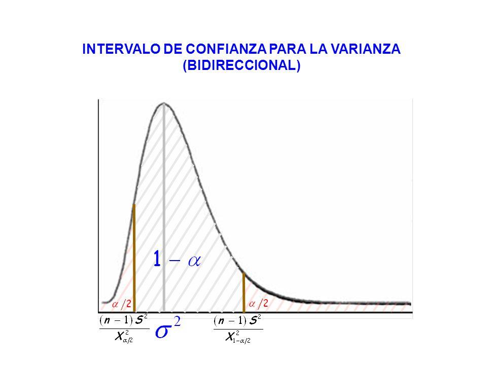 INTERVALO DE CONFIANZA PARA LA VARIANZA (BIDIRECCIONAL)
