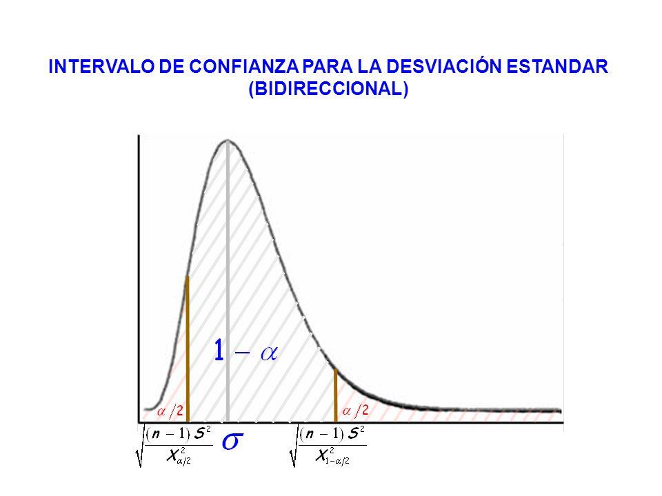 INTERVALO DE CONFIANZA PARA LA DESVIACIÓN ESTANDAR (BIDIRECCIONAL)