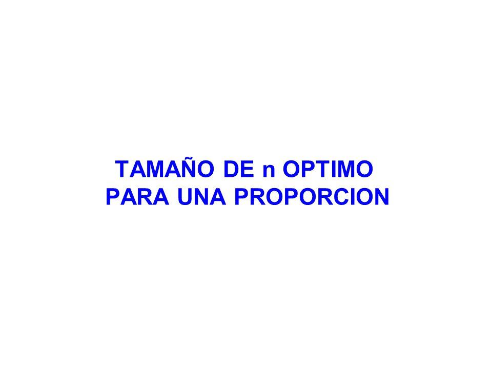 TAMAÑO DE n OPTIMO PARA UNA PROPORCION