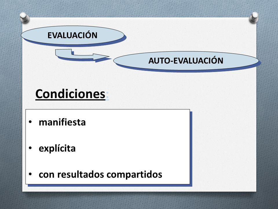 EVALUACIÓN AUTO-EVALUACIÓN Condiciones: manifiesta explícita con resultados compartidos manifiesta explícita con resultados compartidos