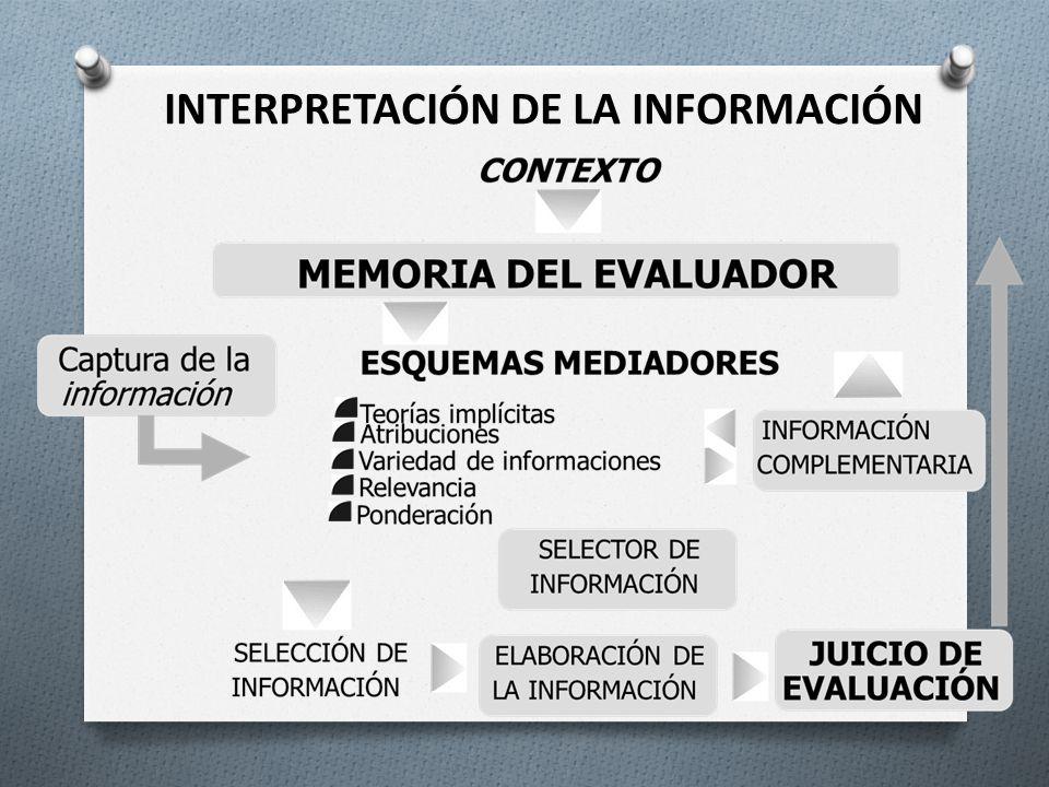 INTERPRETACIÓN DE LA INFORMACIÓN