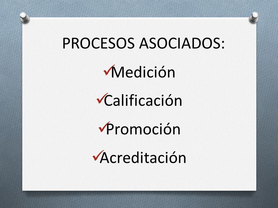 PROCESOS ASOCIADOS: Medición Calificación Promoción Acreditación