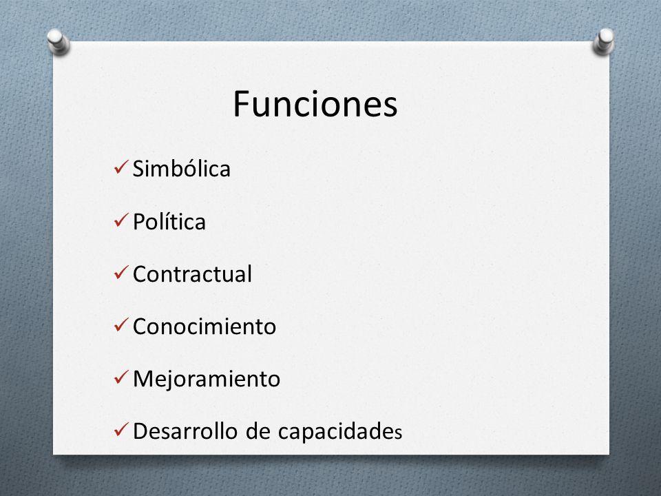 Funciones Simbólica Política Contractual Conocimiento Mejoramiento Desarrollo de capacidade s