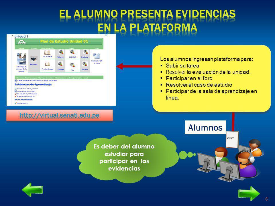 Alumnos 6 Es deber del alumno estudiar para participar en las evidencias Los alumnos ingresan plataforma para: Subir su tarea Resolver la evaluación d