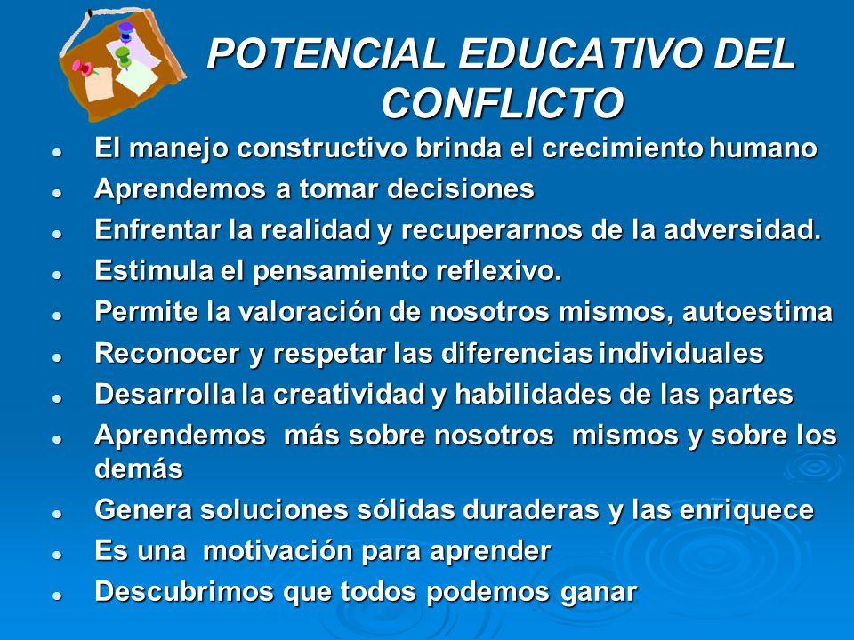 POTENCIAL EDUCATIVO DEL CONFLICTO El manejo constructivo brinda el crecimiento humano El manejo constructivo brinda el crecimiento humano Aprendemos a