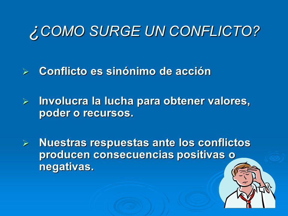 ¿ COMO SURGE UN CONFLICTO? Conflicto es sinónimo de acción Conflicto es sinónimo de acción Involucra la lucha para obtener valores, poder o recursos.