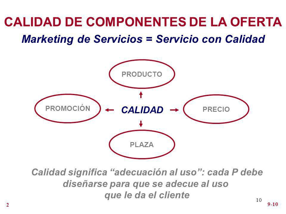 10 Marketing de Servicios = Servicio con Calidad CALIDAD DE COMPONENTES DE LA OFERTA PRODUCTO PLAZA PRECIO PROMOCIÓN CALIDAD Calidad significa adecuac