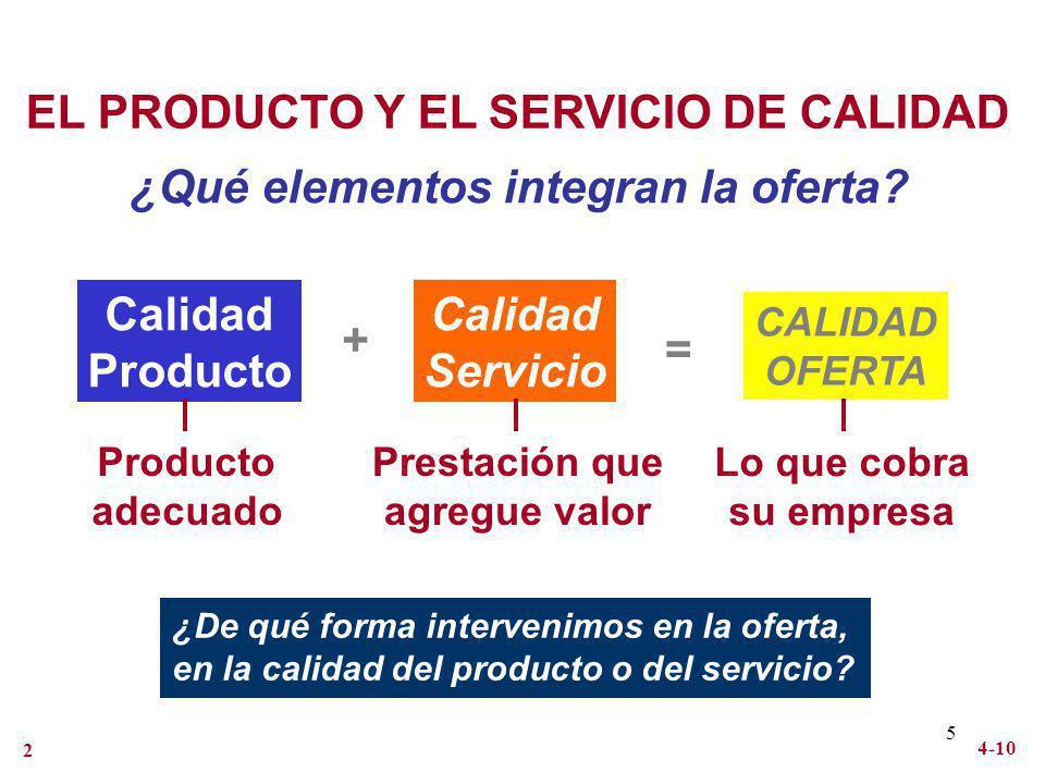 5 EL PRODUCTO Y EL SERVICIO DE CALIDAD ¿Qué elementos integran la oferta? Calidad Producto Prestación que agregue valor Calidad Servicio CALIDAD OFERT