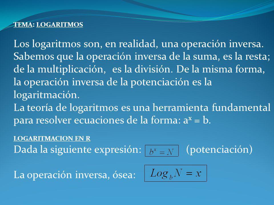 TEMA: LOGARITMOS Los logaritmos son, en realidad, una operación inversa. Sabemos que la operación inversa de la suma, es la resta; de la multiplicació