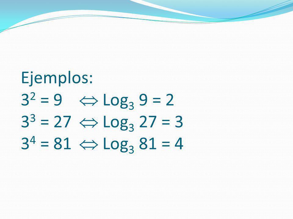 LOGARTIMO DE UN NÚMERO REAL Definición:El logaritmo de un número real y positivo real y positivo N, en l base b(b > 0 b 1) es el exponente x al cual hay que elevar la base para obtener el número N, es decir: Donde: x : resultado (logaritmo) b : base del logaritmo, b > 0 b 1 N : número real y positivo