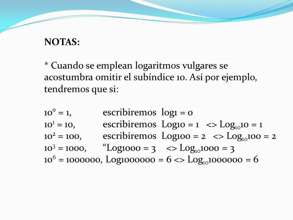NOTAS: * Cuando se emplean logaritmos vulgares se acostumbra omitir el subíndice 10. Así por ejemplo, tendremos que si: 10° = 1, escribiremos log1 = 0