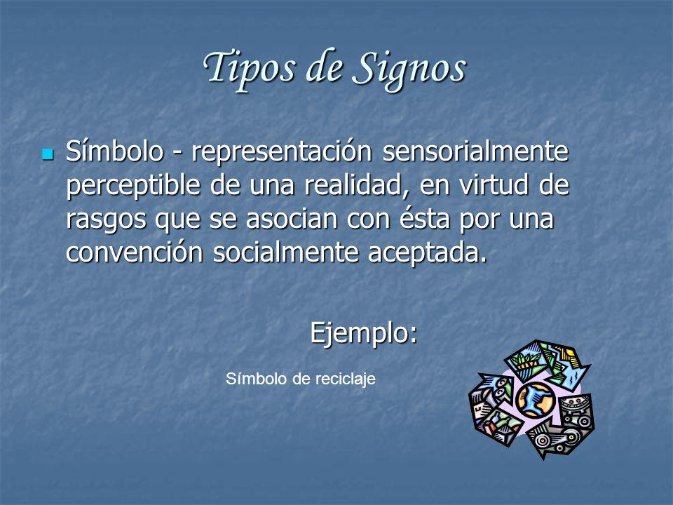 Tipos de Signos Icono - es similar a la idea o sentido que representa gráficamente. Icono - es similar a la idea o sentido que representa gráficamente