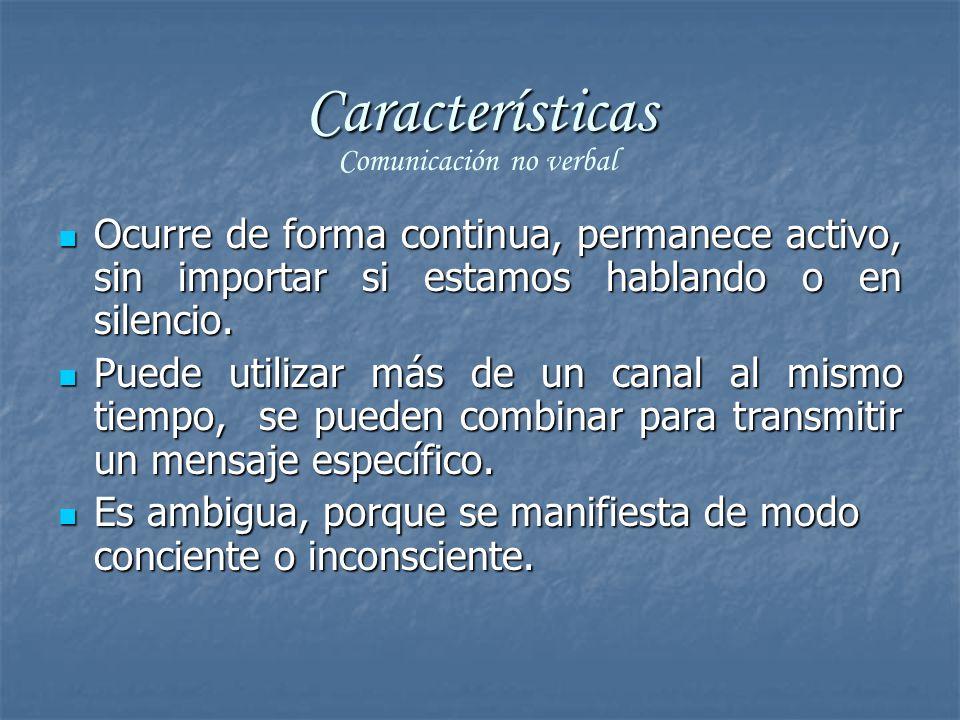 Características Ocurre de forma continua, permanece activo, sin importar si estamos hablando o en silencio.