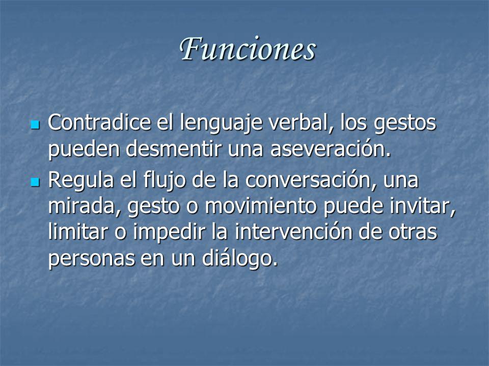 Funciones Contradice el lenguaje verbal, los gestos pueden desmentir una aseveración.