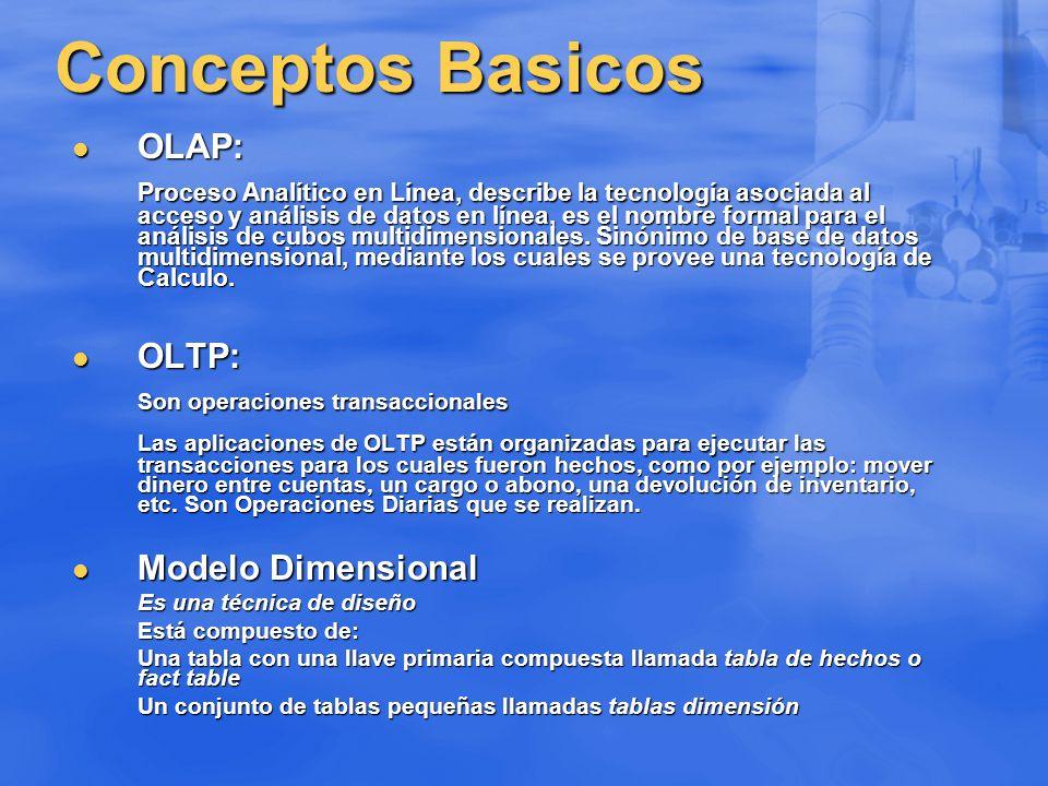 Conceptos Basicos OLAP: OLAP: Proceso Analítico en Línea, describe la tecnología asociada al acceso y análisis de datos en línea, es el nombre formal