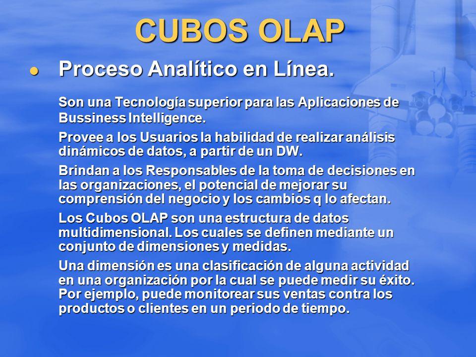 CUBOS OLAP Proceso Analítico en Línea. Proceso Analítico en Línea. Son una Tecnología superior para las Aplicaciones de Bussiness Intelligence. Provee
