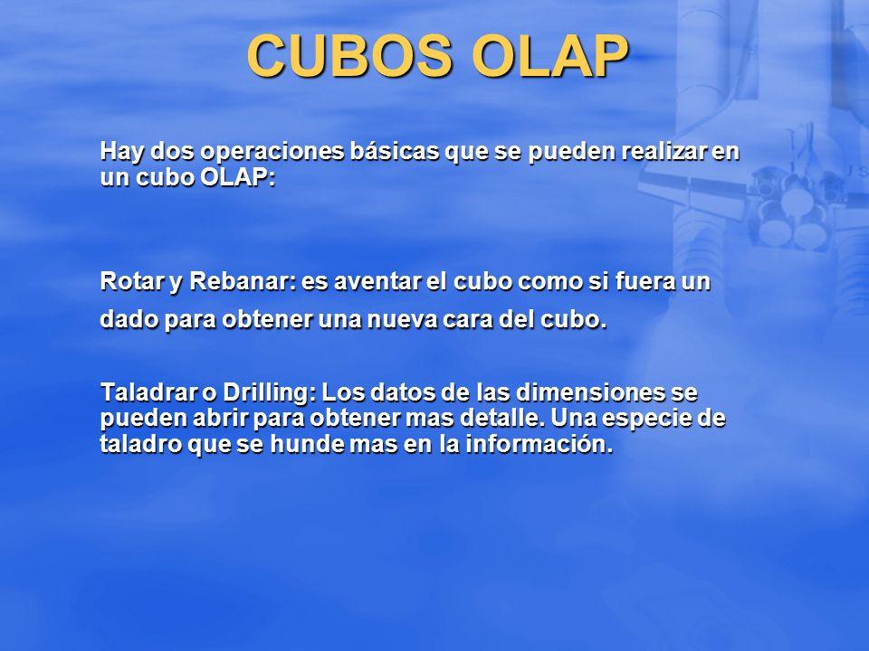 CUBOS OLAP Hay dos operaciones básicas que se pueden realizar en un cubo OLAP: Rotar y Rebanar: es aventar el cubo como si fuera un dado para obtener