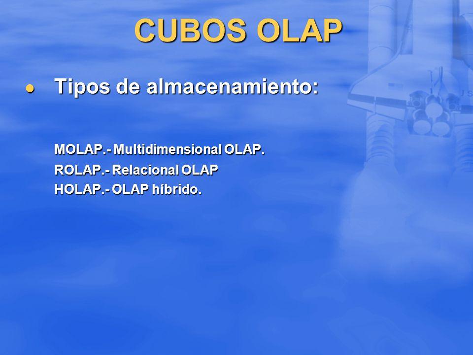 CUBOS OLAP Tipos de almacenamiento: Tipos de almacenamiento: MOLAP.- Multidimensional OLAP. ROLAP.- Relacional OLAP HOLAP.- OLAP híbrido.