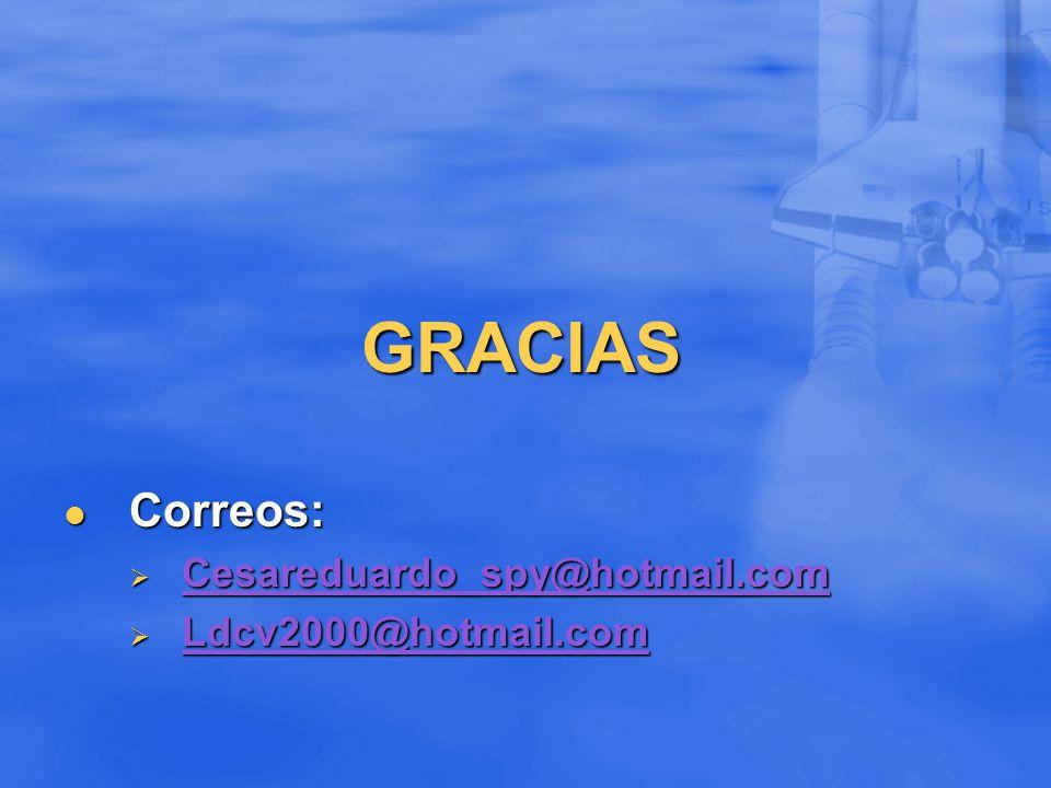 GRACIAS Correos: Correos: Cesareduardo_spy@hotmail.com Cesareduardo_spy@hotmail.com Cesareduardo_spy@hotmail.com Ldcv2000@hotmail.com Ldcv2000@hotmail