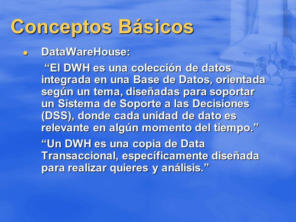 Conceptos Básicos DataWareHouse: DataWareHouse: El DWH es una colección de datos integrada en una Base de Datos, orientada según un tema, diseñadas pa