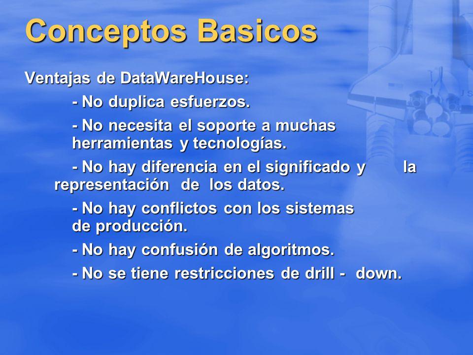 Conceptos Basicos Ventajas de DataWareHouse: - No duplica esfuerzos. - No necesita el soporte a muchas herramientas y tecnologías. - No hay diferencia