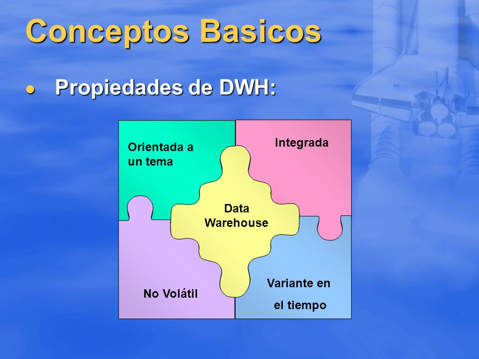 Conceptos Basicos La data es categorizada y almacenada por áreas de negocio en lugar de aplicaciones.