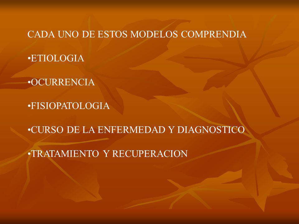 CADA UNO DE ESTOS MODELOS COMPRENDIA ETIOLOGIA OCURRENCIA FISIOPATOLOGIA CURSO DE LA ENFERMEDAD Y DIAGNOSTICO TRATAMIENTO Y RECUPERACION