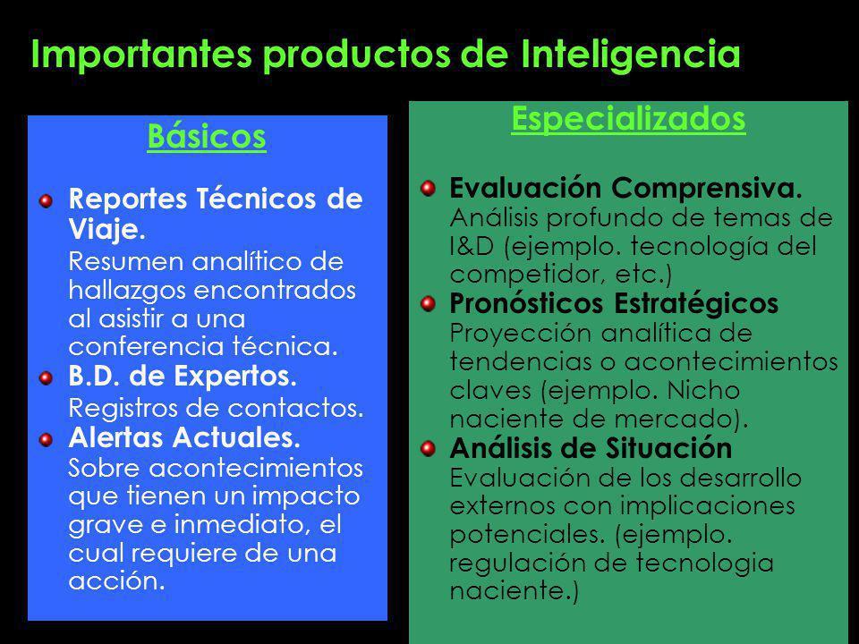 Importantes productos de Inteligencia Especializados Evaluación Comprensiva.