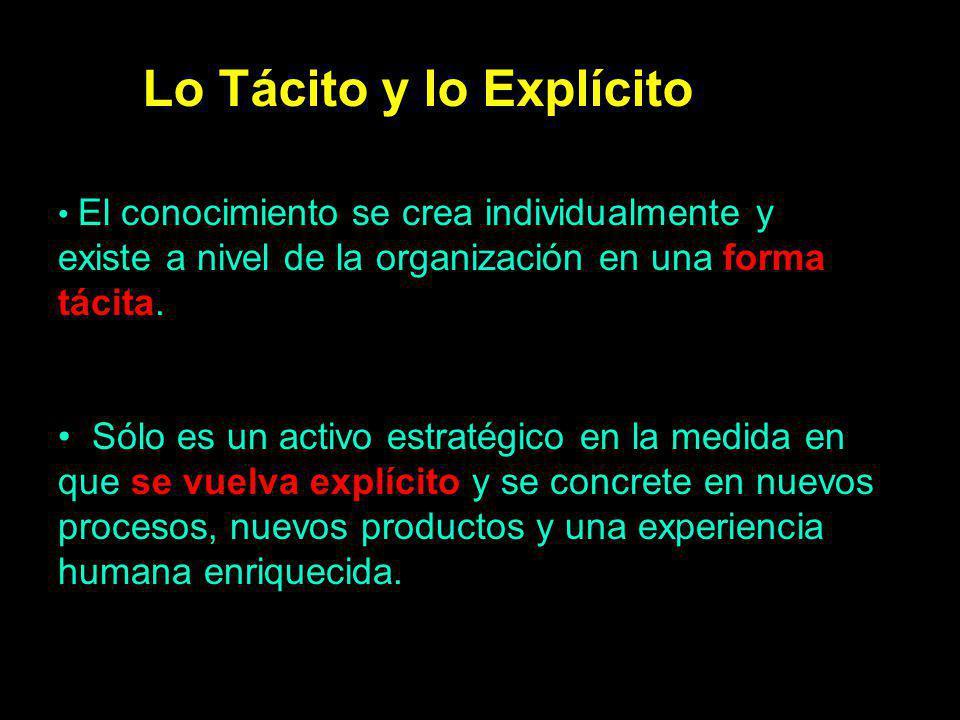 El conocimiento se crea individualmente y existe a nivel de la organización en una forma tácita.