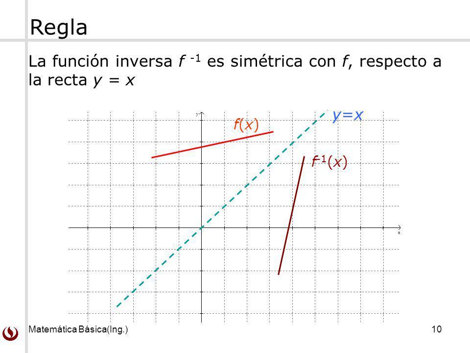 Matemática Básica(Ing.)10 La función inversa f -1 es simétrica con f, respecto a la recta y = x y=xy=x f(x)f(x) f -1 (x) Regla