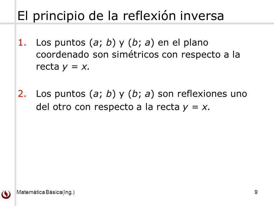 Matemática Básica(Ing.)9 El principio de la reflexión inversa 1.Los puntos (a; b) y (b; a) en el plano coordenado son simétricos con respecto a la rec