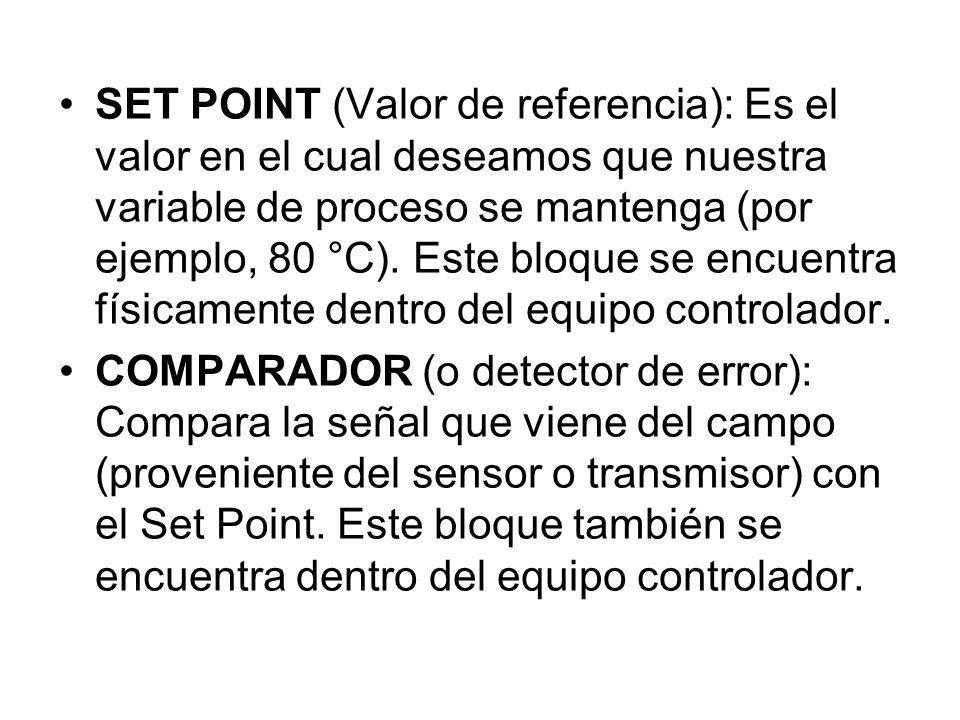SET POINT (Valor de referencia): Es el valor en el cual deseamos que nuestra variable de proceso se mantenga (por ejemplo, 80 °C). Este bloque se encu