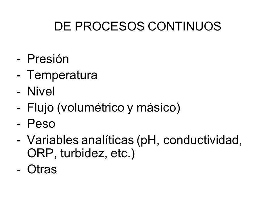 DE PROCESOS CONTINUOS -Presión -Temperatura -Nivel -Flujo (volumétrico y másico) -Peso -Variables analíticas (pH, conductividad, ORP, turbidez, etc.)