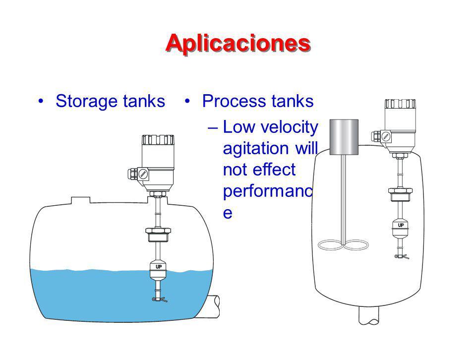 Aplicaciones Storage tanksProcess tanks –Low velocity agitation will not effect performanc e