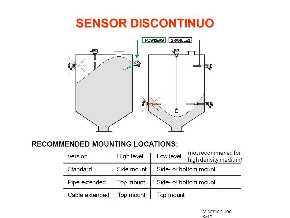 SENSOR DISCONTINUO RECOMMENDED MOUNTING LOCATIONS: (not recommened for high density medium) Vibration rod 9/12
