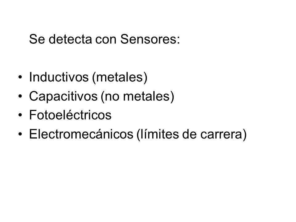 Se detecta con Sensores: Inductivos (metales) Capacitivos (no metales) Fotoeléctricos Electromecánicos (límites de carrera)