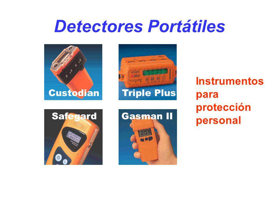 Detectores Portátiles Custodian Gasman II Triple Plus Safegard Instrumentos para protección personal