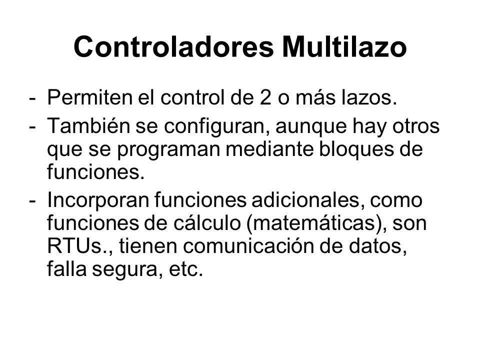 Controladores Multilazo -Permiten el control de 2 o más lazos. -También se configuran, aunque hay otros que se programan mediante bloques de funciones
